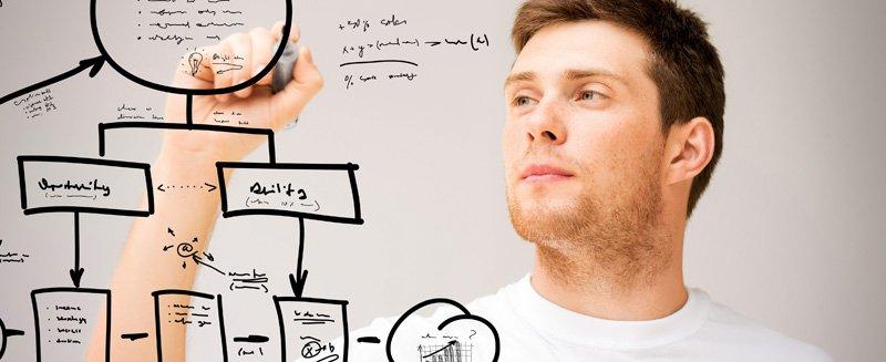 MBA Wertorientiertes Produktionsmanagement